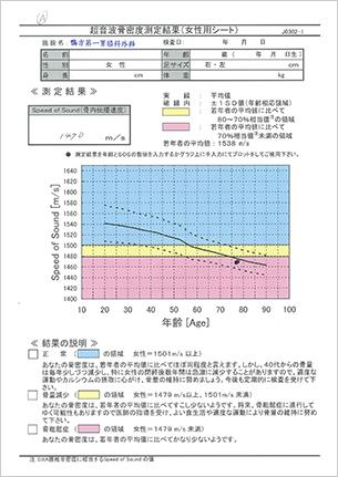超音波骨密度測結果